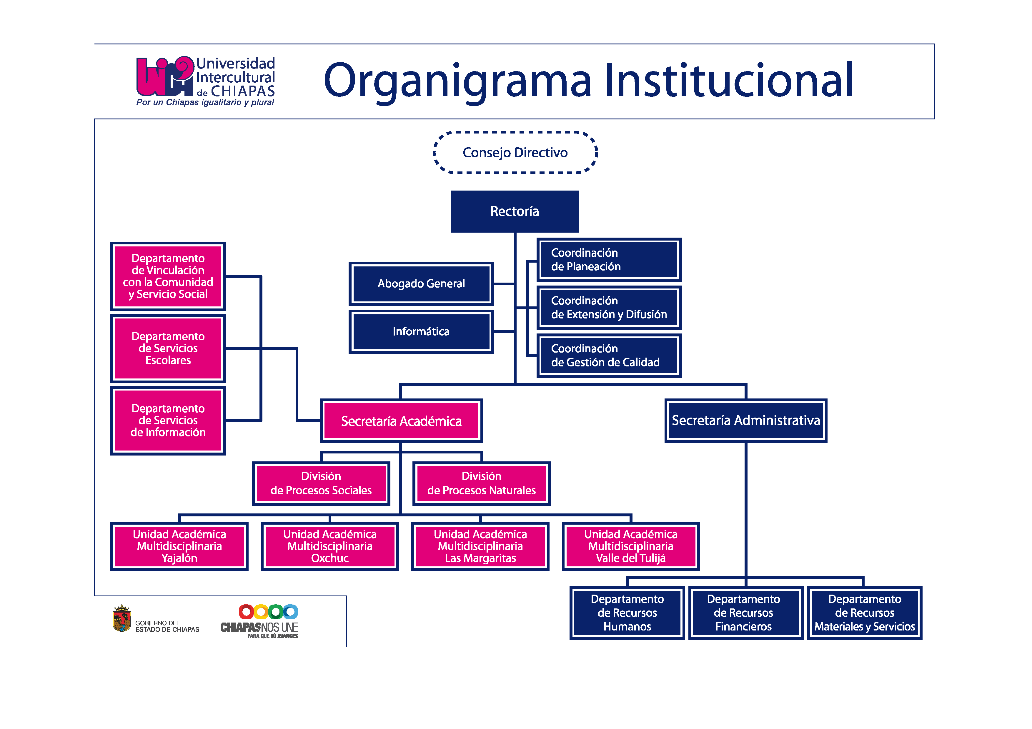 Organigrama De Nissan Mexicana >> Organigrama Organigrama Ford Motor Company